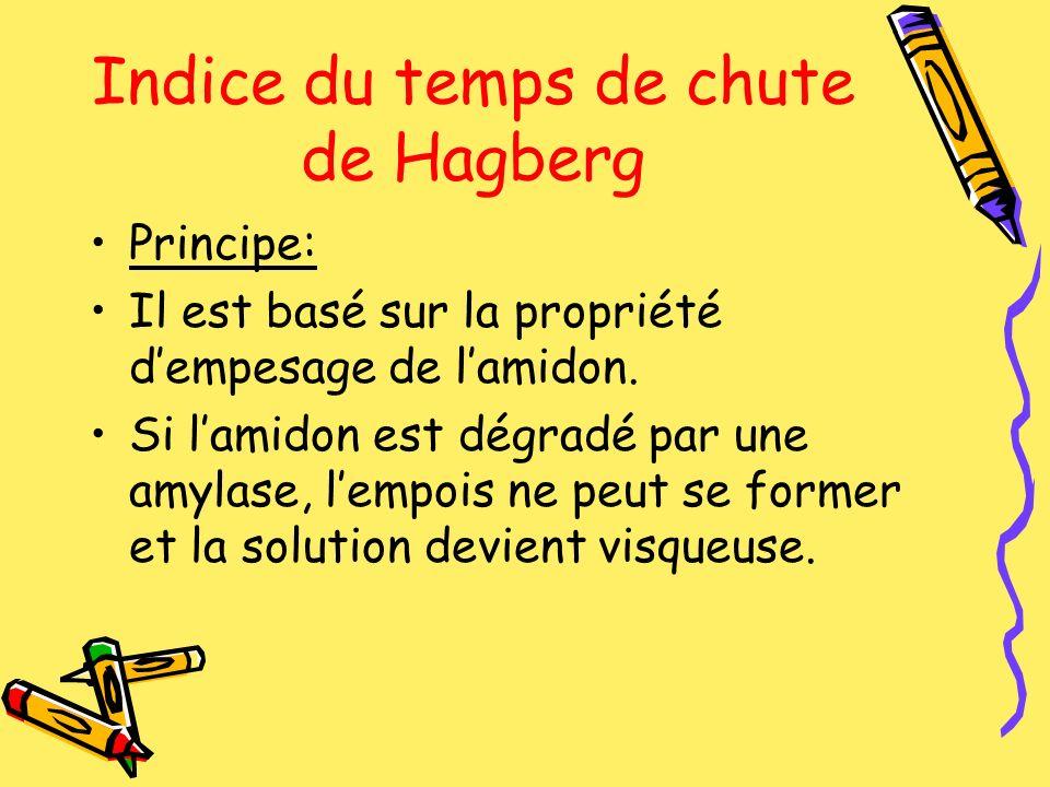 Indice du temps de chute de Hagberg Principe: Il est basé sur la propriété dempesage de lamidon. Si lamidon est dégradé par une amylase, lempois ne pe