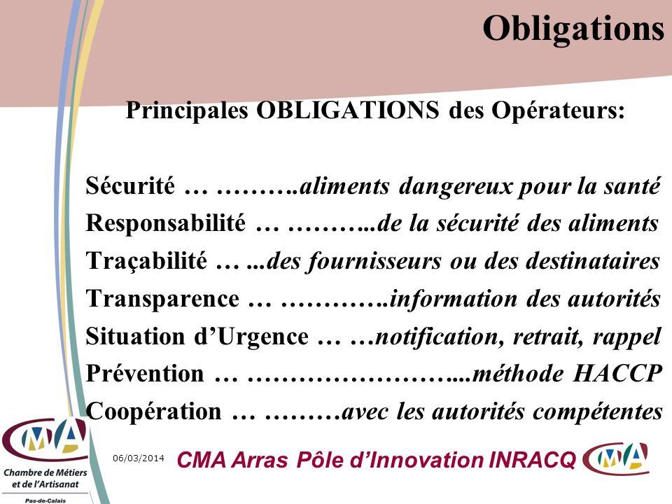06/03/20143 Principales OBLIGATIONS des Opérateurs: Sécurité … ……….aliments dangereux pour la santé Responsabilité … ………..de la sécurité des aliments
