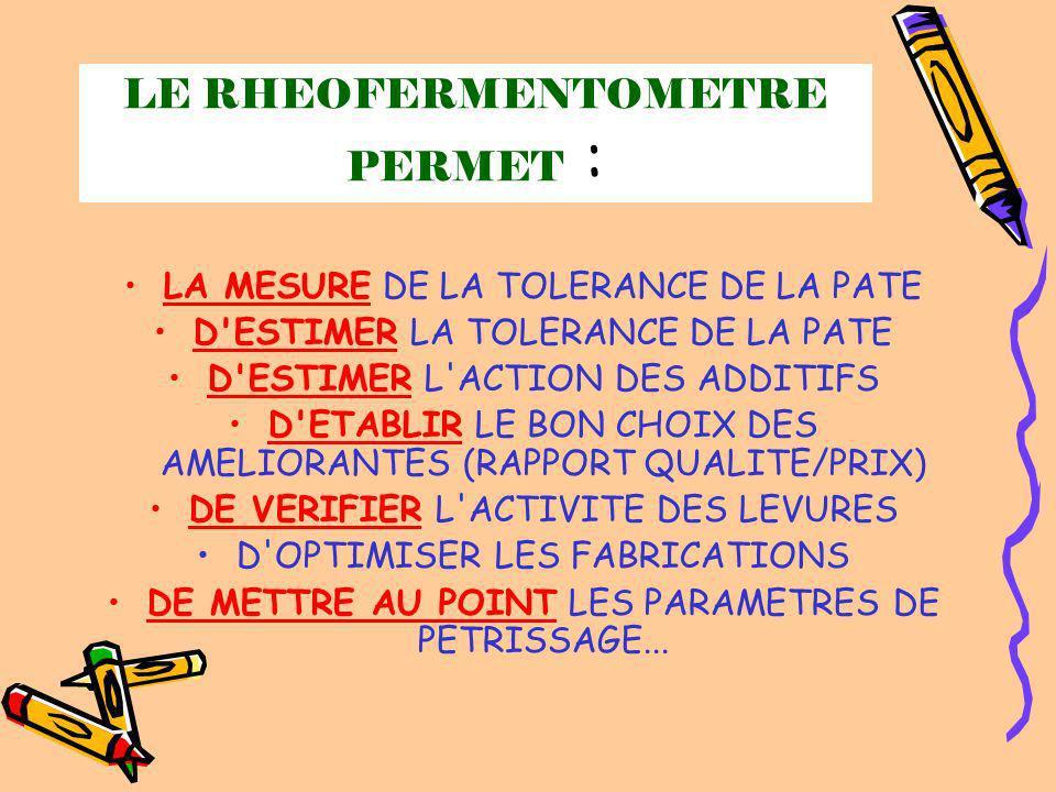 LE RHEOFERMENTOMETRE PERMET : LA MESURE DE LA TOLERANCE DE LA PATE D ESTIMER LA TOLERANCE DE LA PATE D ESTIMER L ACTION DES ADDITIFS D ETABLIR LE BON CHOIX DES AMELIORANTES (RAPPORT QUALITE/PRIX) DE VERIFIER L ACTIVITE DES LEVURES D OPTIMISER LES FABRICATIONS DE METTRE AU POINT LES PARAMETRES DE PETRISSAGE...
