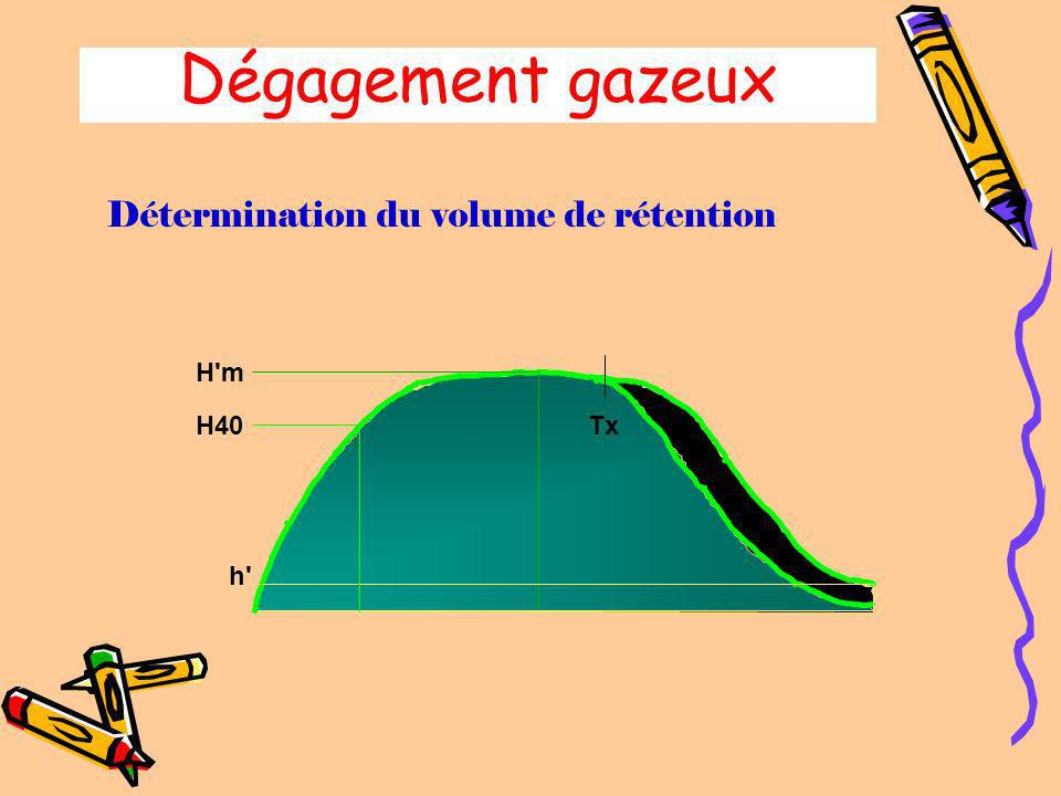 Dégagement gazeux Détermination du volume total H'm T'1 Tx h' 40 H40