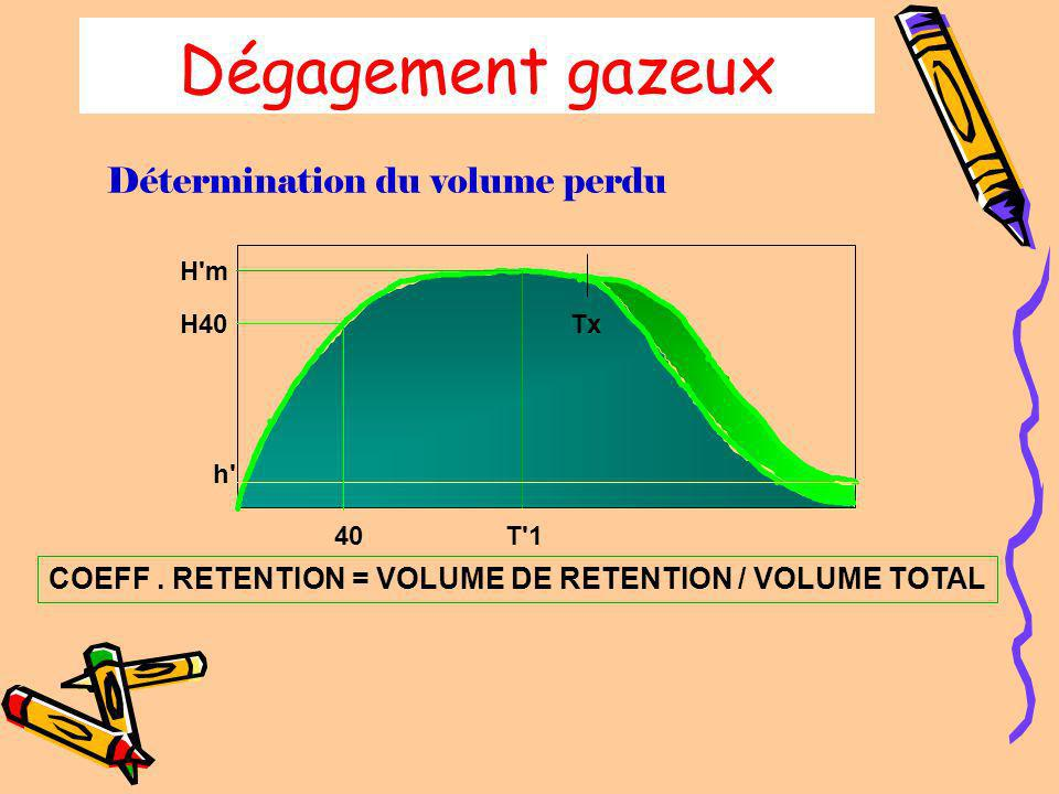 Dégagement gazeux Détermination du volume de rétention H'm Tx h' H40