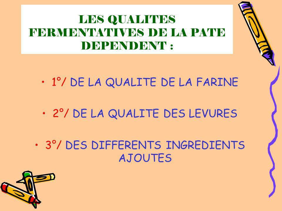 LES QUALITES FERMENTATIVES DE LA PATE DEPENDENT : 1°/ DE LA QUALITE DE LA FARINE 2°/ DE LA QUALITE DES LEVURES 3°/ DES DIFFERENTS INGREDIENTS AJOUTES