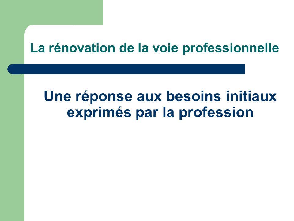 La rénovation de la voie professionnelle Une réponse aux besoins initiaux exprimés par la profession