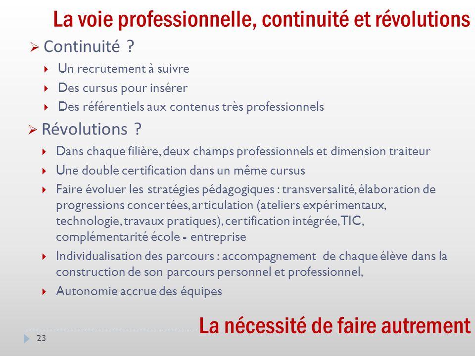 23 La voie professionnelle, continuité et révolutions AccObjet Continuité .