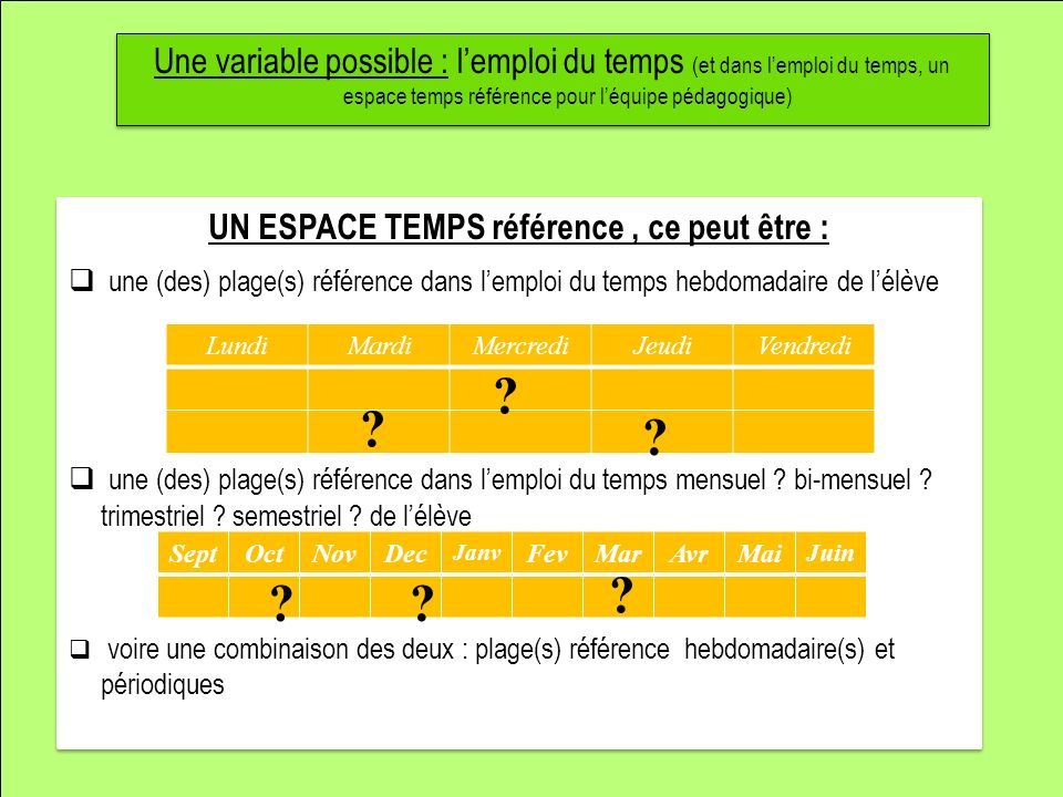 Une variable possible : lemploi du temps (et dans lemploi du temps, un espace temps référence pour léquipe pédagogique) UN ESPACE TEMPS référence, ce peut être : une (des) plage(s) référence dans lemploi du temps hebdomadaire de lélève une (des) plage(s) référence dans lemploi du temps mensuel .