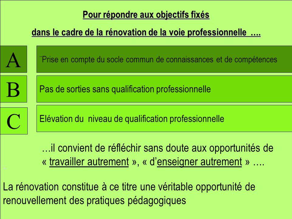 A ¨Prise en compte du socle commun de connaissances et de compétences B Elévation du niveau de qualification professionnelle Pas de sorties sans qualification professionnelle [1] Pour répondre aux objectifs fixés dans le cadre de la rénovation de la voie professionnelle ….