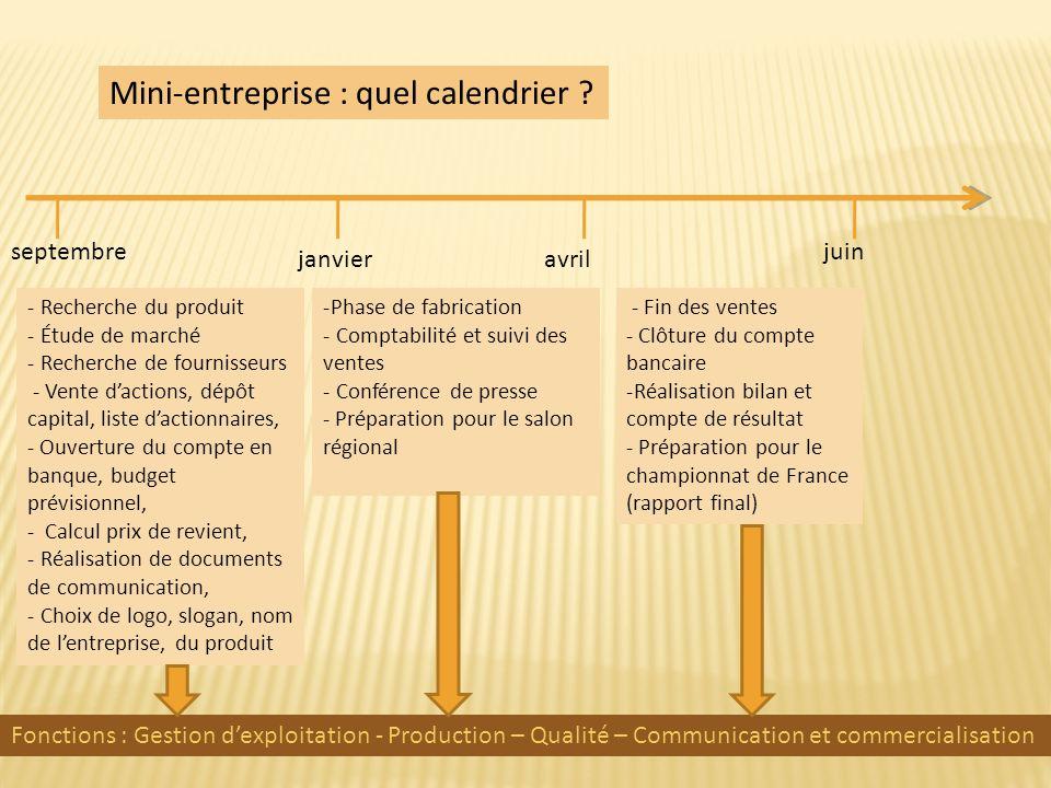 Mini-entreprise : quel calendrier .