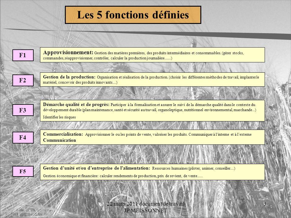22 mars 2011 document de travail JP MEISSONNET 3 Les 5 fonctions définies F1 F2 F3 F5 F4 Commercialisation: Approvisionner le ou les points de vente, valoriser les produits.