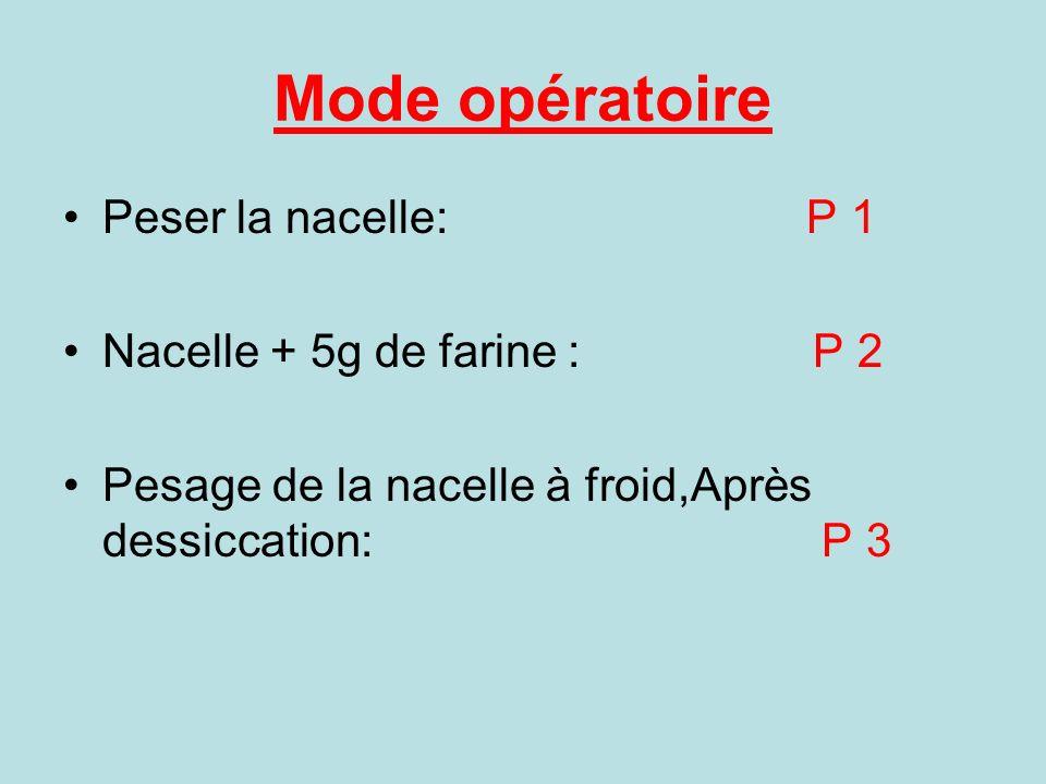 Mode opératoire Peser la nacelle: P 1 Nacelle + 5g de farine : P 2 Pesage de la nacelle à froid,Après dessiccation: P 3