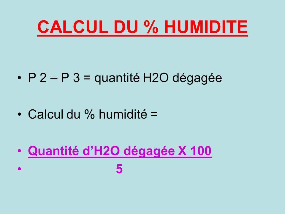 CALCUL DU % HUMIDITE P 2 – P 3 = quantité H2O dégagée Calcul du % humidité = Quantité dH2O dégagée X 100 5