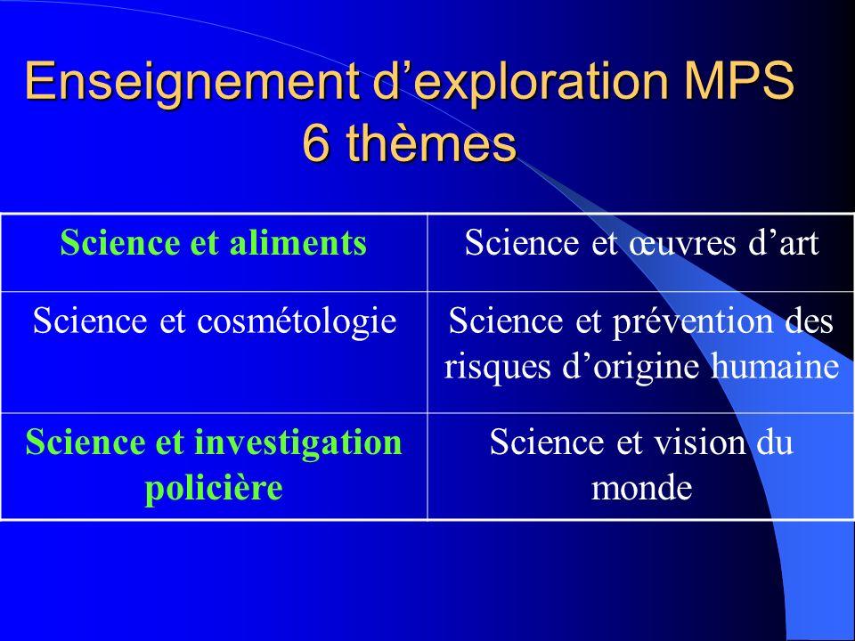 Enseignement dexploration MPS 6 thèmes Science et alimentsScience et œuvres dart Science et cosmétologieScience et prévention des risques dorigine hum