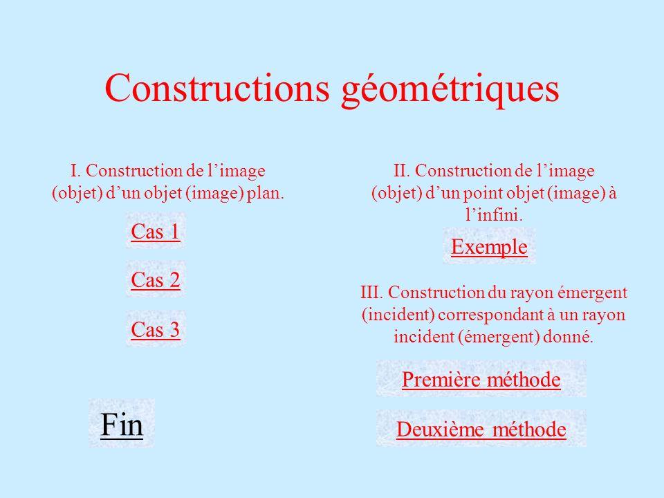 Constructions géométriques I. Construction de limage (objet) dun objet (image) plan.
