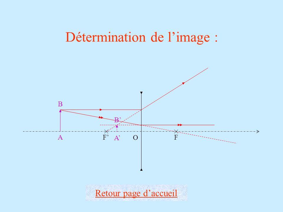 Détermination de limage : Retour page daccueil A B A B F F O