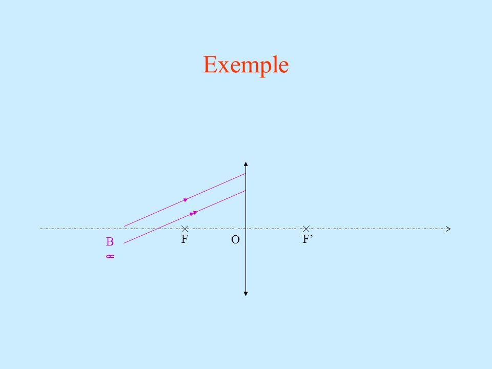 Exemple B F F O