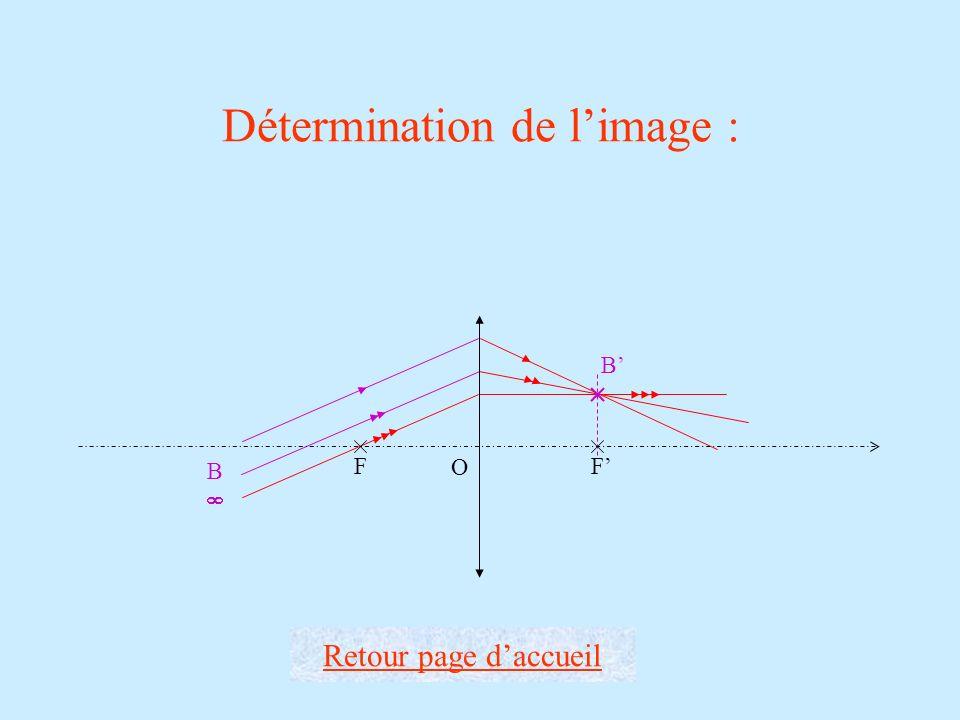Détermination de limage : Retour page daccueil B B F F O