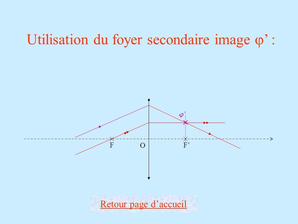 Utilisation du foyer secondaire image : Retour page daccueil F F O
