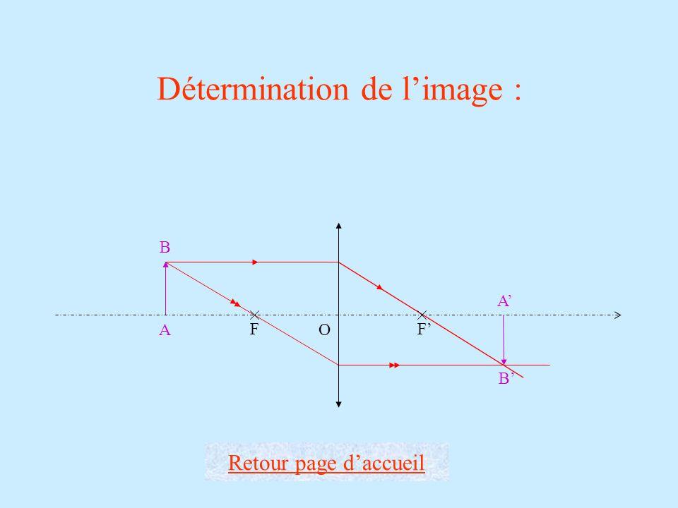 Détermination de limage : A B Retour page daccueil B A F F O