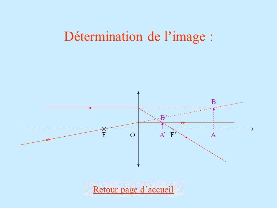 Détermination de limage : A B Retour page daccueil A B F F O