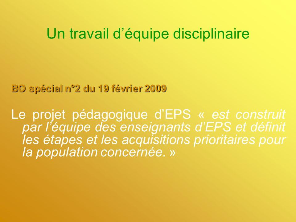 Un travail déquipe disciplinaire BO spécial n°2 du 19 février 2009 Le projet pédagogique dEPS « est construit par léquipe des enseignants dEPS et définit les étapes et les acquisitions prioritaires pour la population concernée.