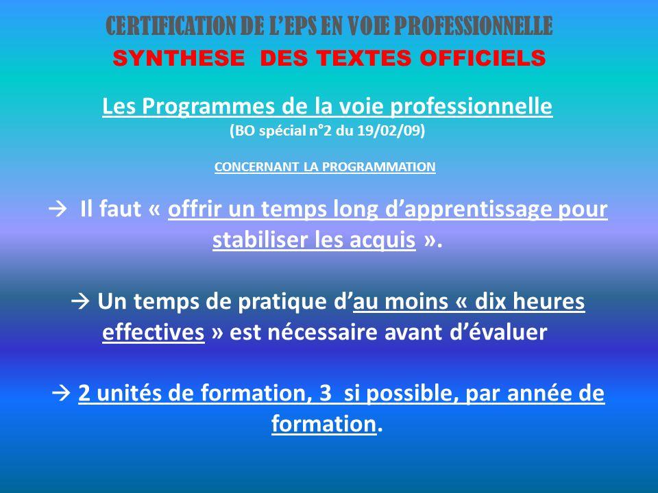 Les Programmes de la voie professionnelle (BO spécial n°2 du 19/02/09) CONCERNANT LA PROGRAMMATION Il faut « offrir un temps long dapprentissage pour stabiliser les acquis ».