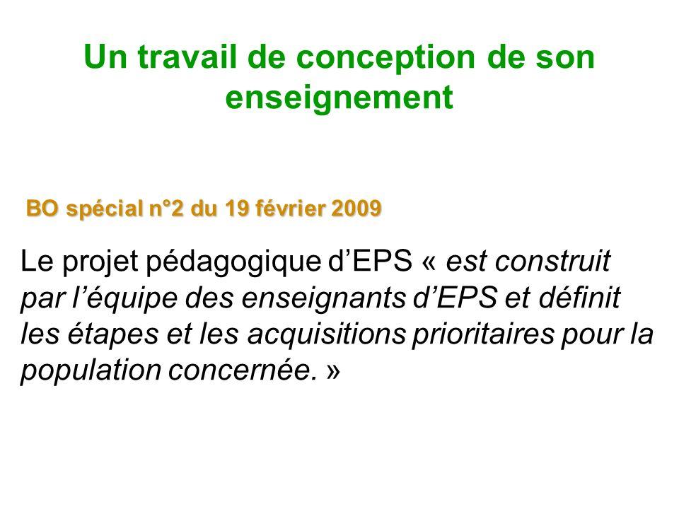 Un travail de conception de son enseignement BO spécial n°2 du 19 février 2009 Le projet pédagogique dEPS « est construit par léquipe des enseignants dEPS et définit les étapes et les acquisitions prioritaires pour la population concernée.