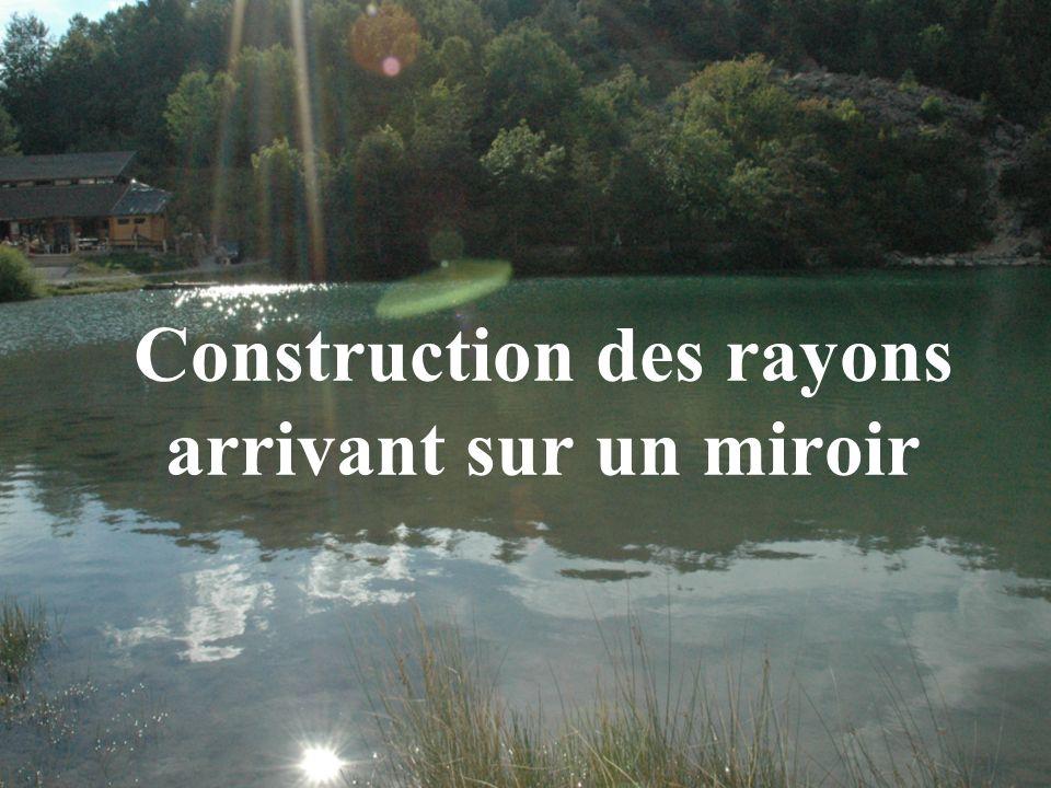Construction des rayons arrivant sur un miroir