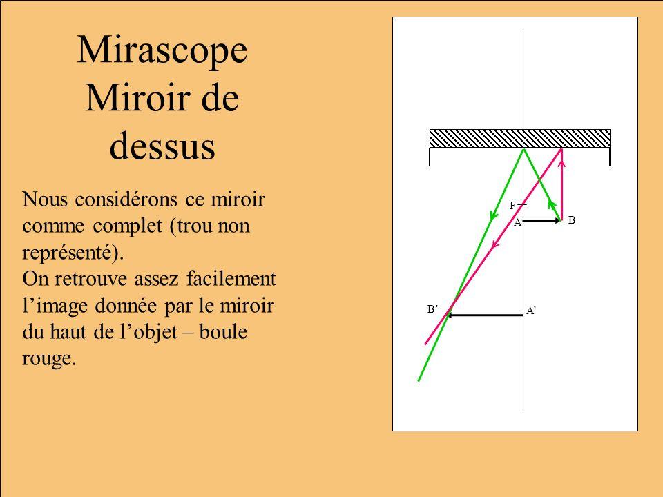 Mirascope Miroir de dessus Nous considérons ce miroir comme complet (trou non représenté). On retrouve assez facilement limage donnée par le miroir du