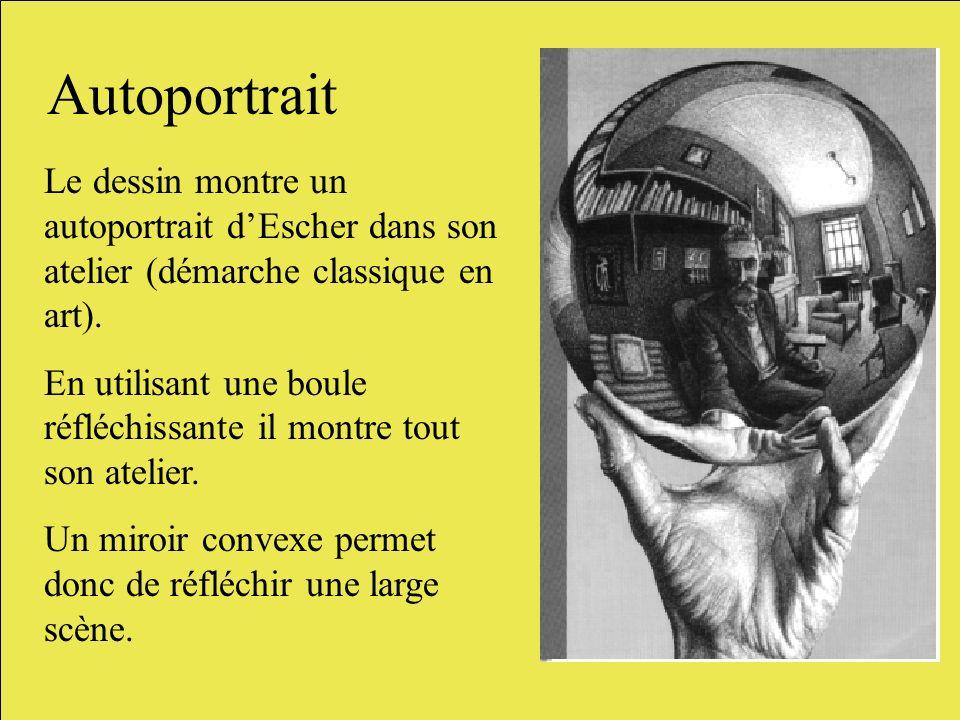 Autoportrait Le dessin montre un autoportrait dEscher dans son atelier (démarche classique en art). En utilisant une boule réfléchissante il montre to