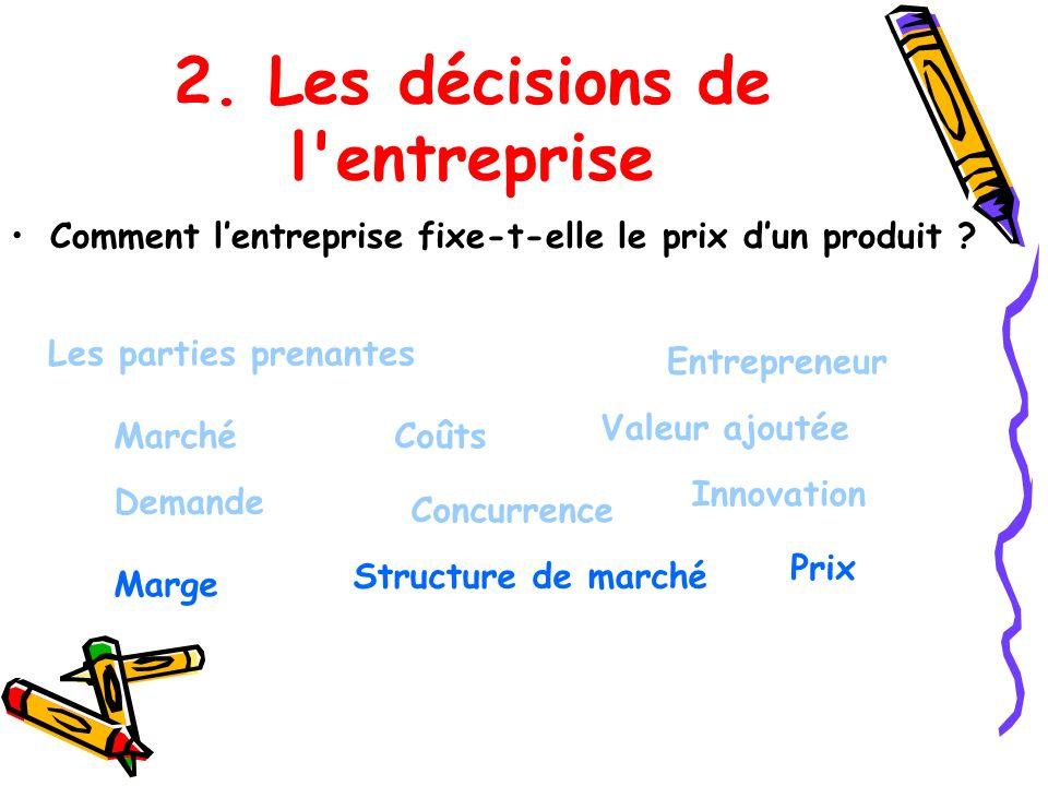2. Les décisions de l'entreprise Comment lentreprise fixe-t-elle le prix dun produit ? Les parties prenantes Entrepreneur Marché Structure de marché C