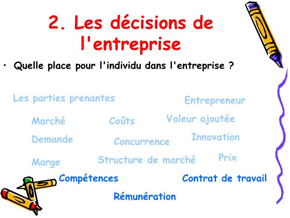 2. Les décisions de l'entreprise Quelle place pour l'individu dans l'entreprise ? Les parties prenantes Entrepreneur Marché Structure de marché Coûts