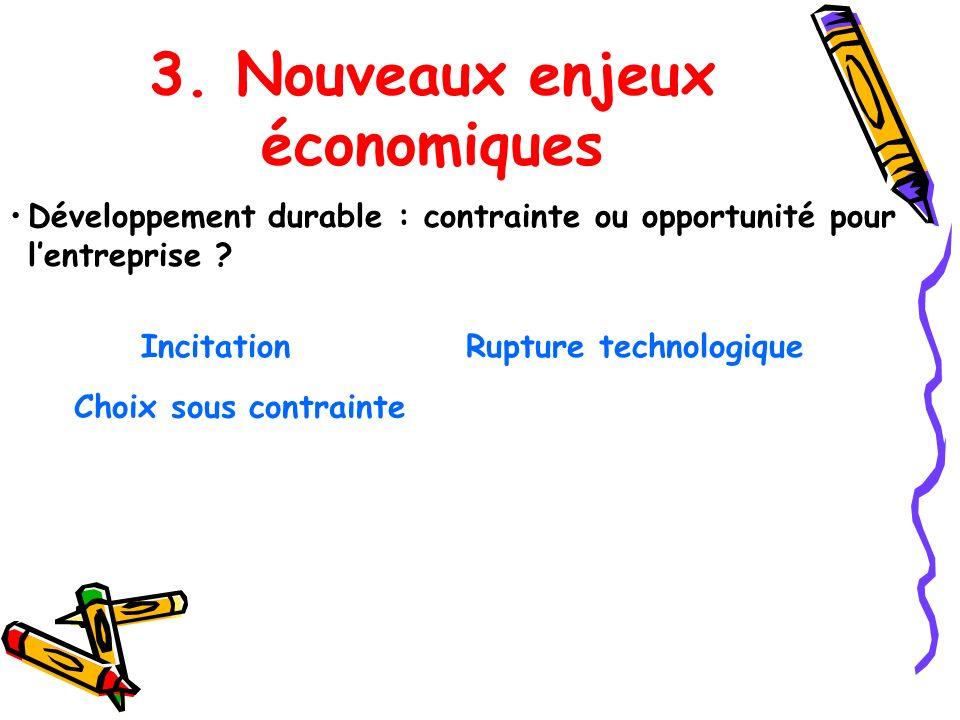 3. Nouveaux enjeux économiques Développement durable : contrainte ou opportunité pour lentreprise ? Incitation Choix sous contrainte Rupture technolog