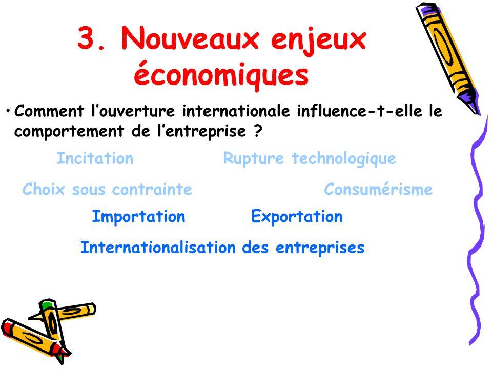3. Nouveaux enjeux économiques Incitation ImportationExportation Internationalisation des entreprises Comment louverture internationale influence-t-el