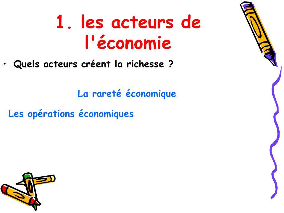 1. les acteurs de l'économie Les opérations économiques La rareté économique Quels acteurs créent la richesse ?