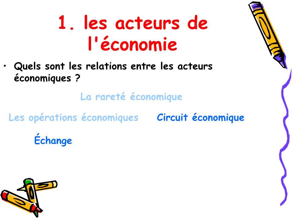 1. les acteurs de l'économie Les opérations économiques La rareté économique Échange Circuit économique Quels sont les relations entre les acteurs éco