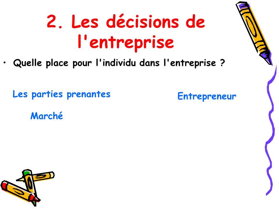 2. Les décisions de l'entreprise Quelle place pour l'individu dans l'entreprise ? Les parties prenantes Entrepreneur Marché