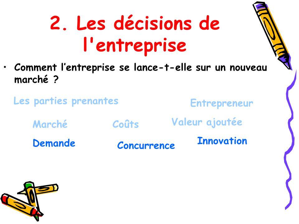 2. Les décisions de l'entreprise Comment lentreprise se lance-t-elle sur un nouveau marché ? Les parties prenantes Entrepreneur MarchéCoûts Valeur ajo