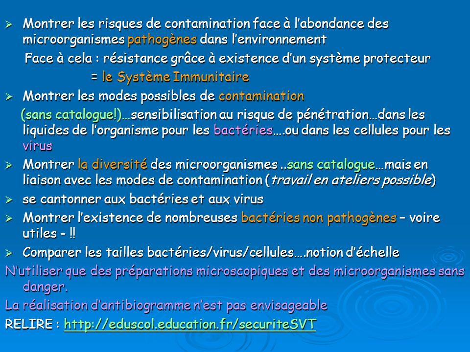 Montrer les risques de contamination face à labondance des microorganismes pathogènes dans lenvironnement Montrer les risques de contamination face à