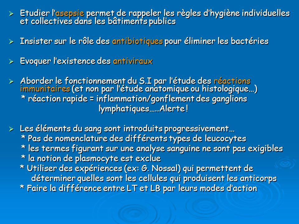 Etudier lasepsie permet de rappeler les règles dhygiène individuelles et collectives dans les bâtiments publics Etudier lasepsie permet de rappeler le