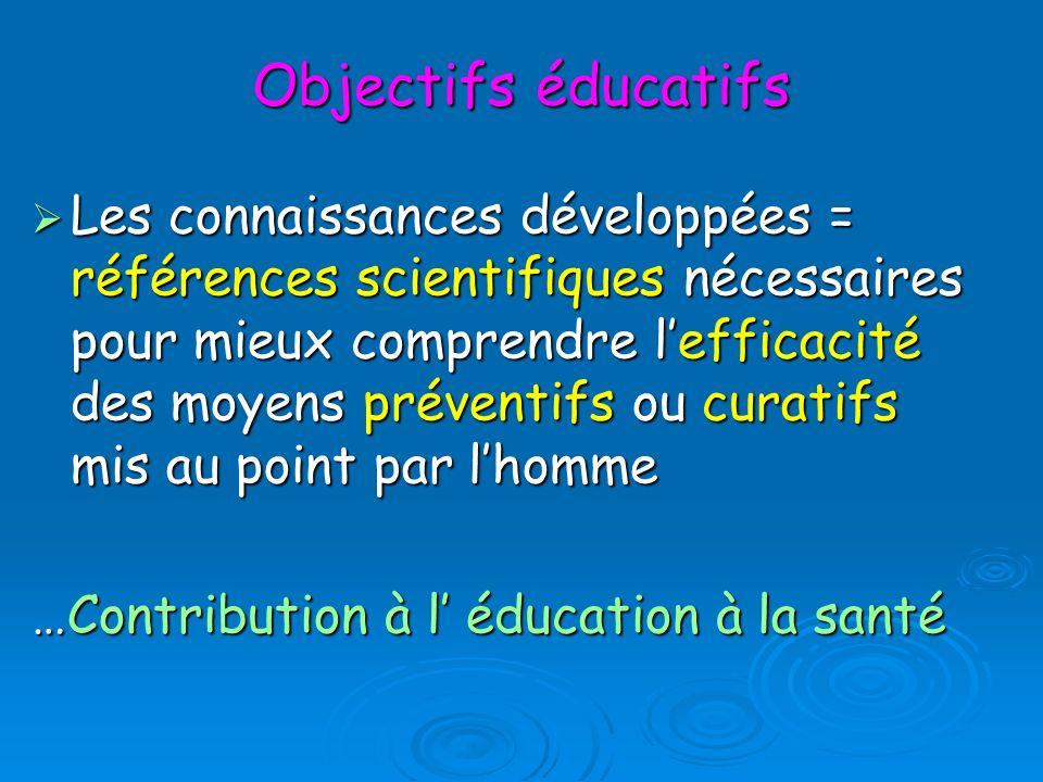 Objectifs éducatifs Les connaissances développées = références scientifiques nécessaires pour mieux comprendre lefficacité des moyens préventifs ou cu