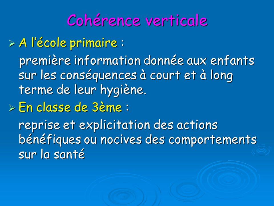 Cohérence verticale A lécole primaire : A lécole primaire : première information donnée aux enfants sur les conséquences à court et à long terme de le