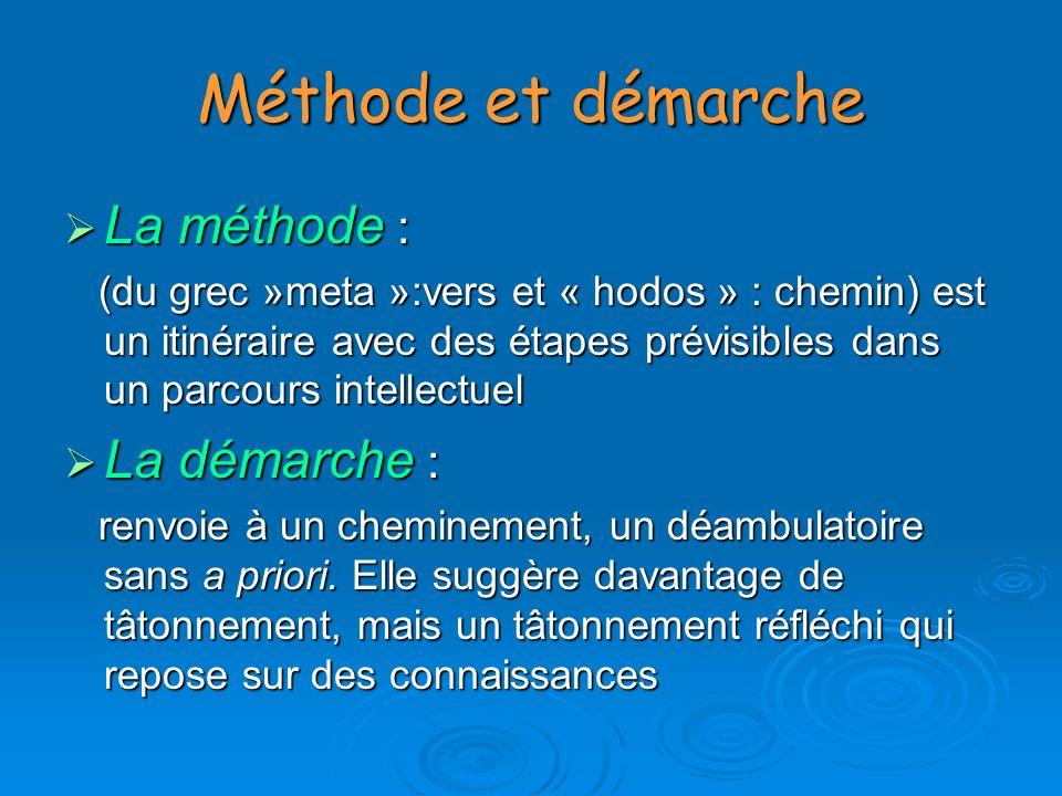 Méthode et démarche La méthode : La méthode : (du grec »meta »:vers et « hodos » : chemin) est un itinéraire avec des étapes prévisibles dans un parco