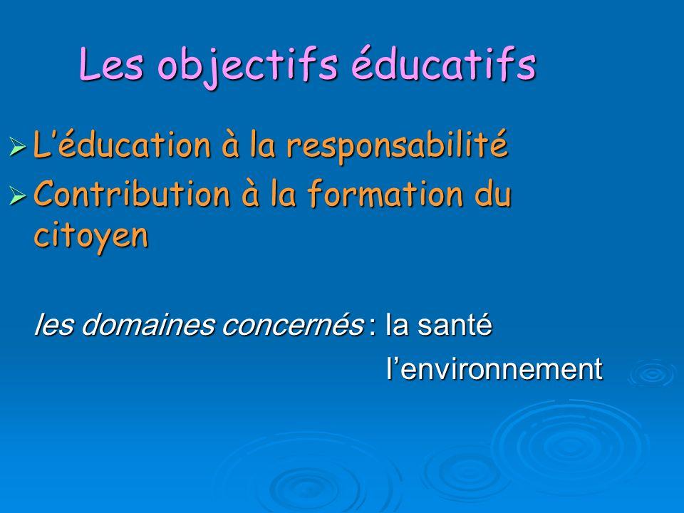 Les objectifs éducatifs Léducation à la responsabilité Léducation à la responsabilité Contribution à la formation du citoyen Contribution à la formati