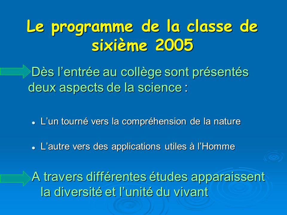 Le programme de la classe de sixième 2005 Dès lentrée au collège sont présentés deux aspects de la science : Dès lentrée au collège sont présentés deu