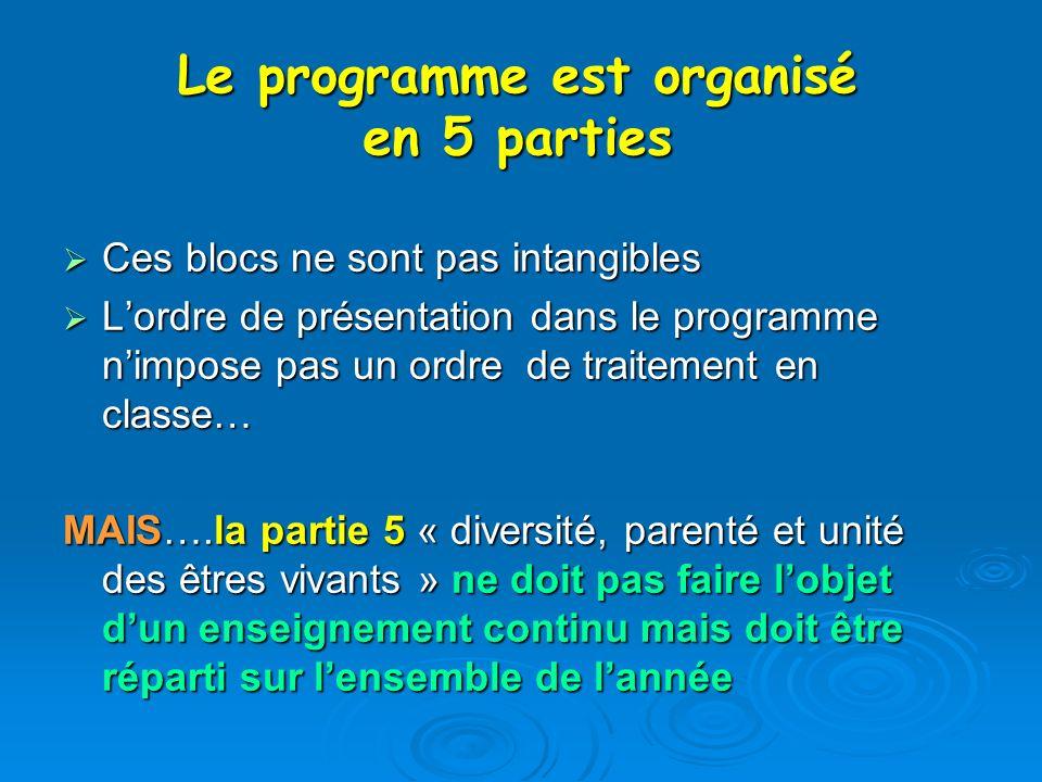 Le programme est organisé en 5 parties Ces blocs ne sont pas intangibles Ces blocs ne sont pas intangibles Lordre de présentation dans le programme ni