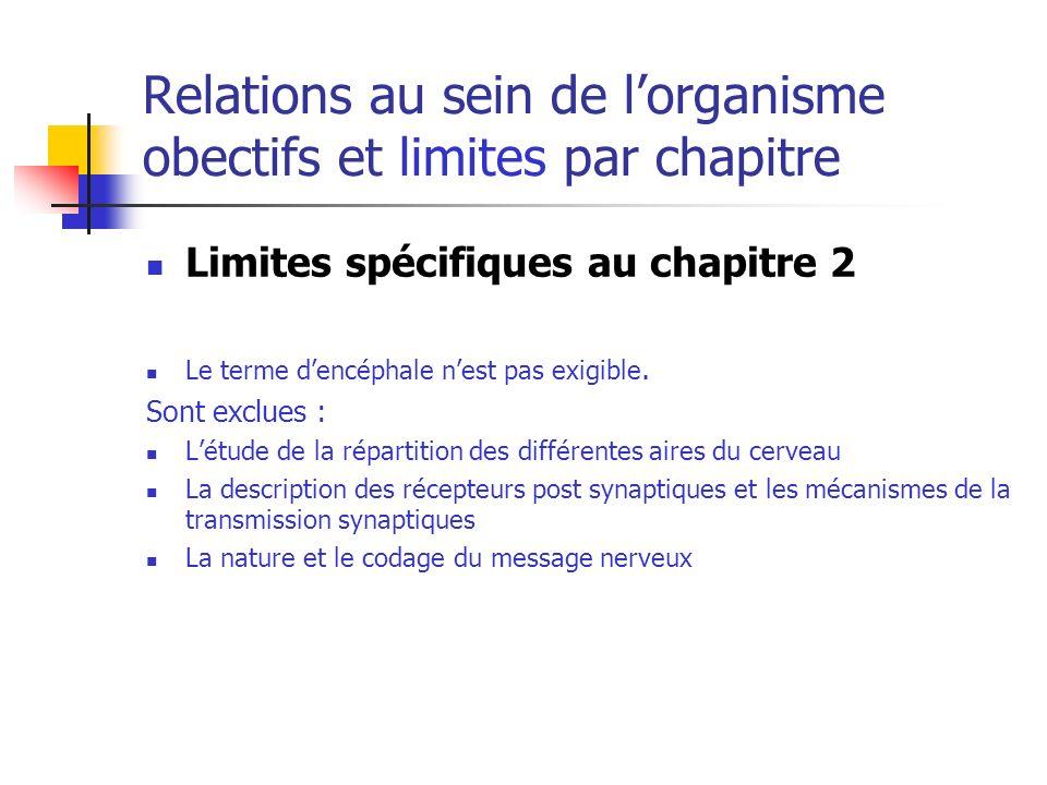 Relations au sein de lorganisme obectifs et limites par chapitre Limites spécifiques au chapitre 2 Le terme dencéphale nest pas exigible. Sont exclues