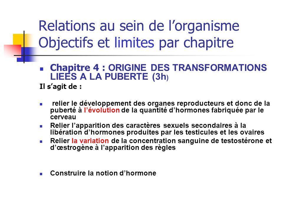 Relations au sein de lorganisme Objectifs et limites par chapitre Chapitre 4 : ORIGINE DES TRANSFORMATIONS LIEES A LA PUBERTE (3h ) Il sagit de : reli