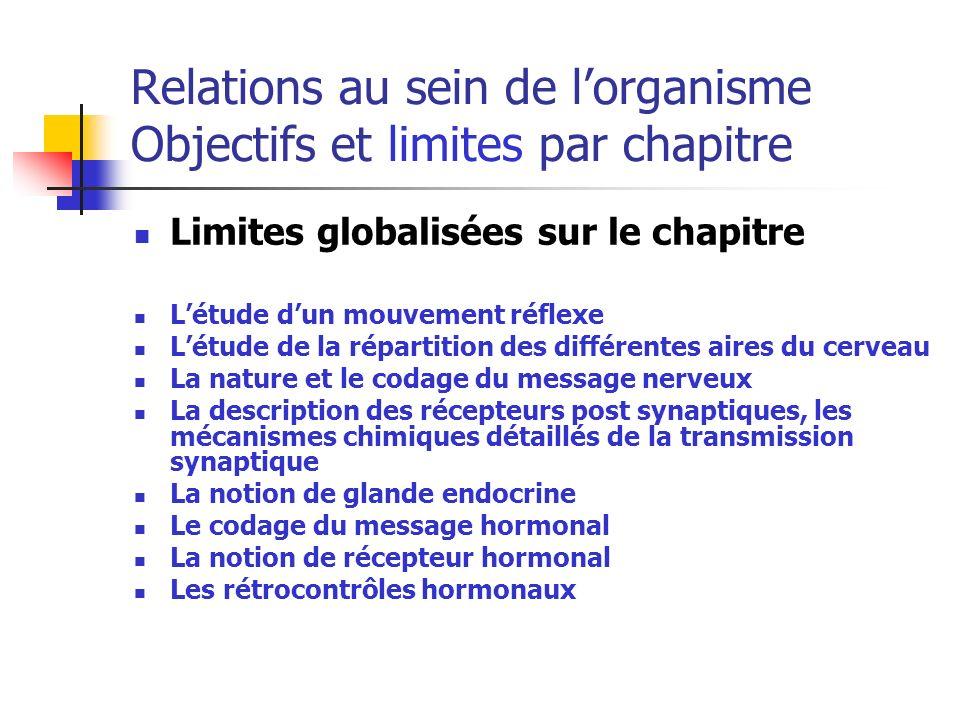 Relations au sein de lorganisme Objectifs et limites par chapitre Limites globalisées sur le chapitre Létude dun mouvement réflexe Létude de la répart