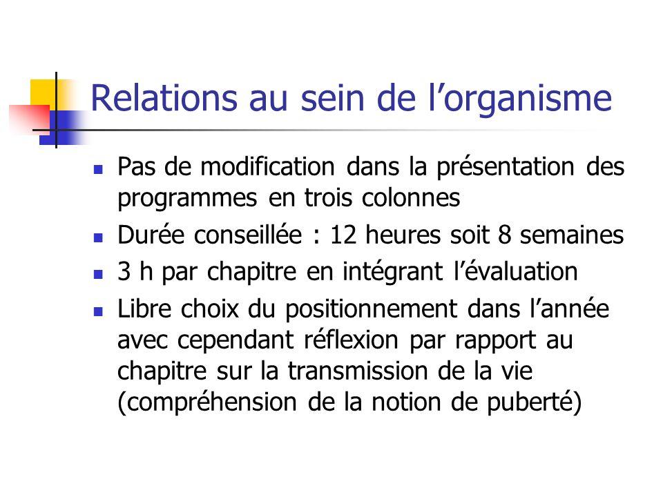 Relations au sein de lorganisme Pas de modification dans la présentation des programmes en trois colonnes Durée conseillée : 12 heures soit 8 semaines
