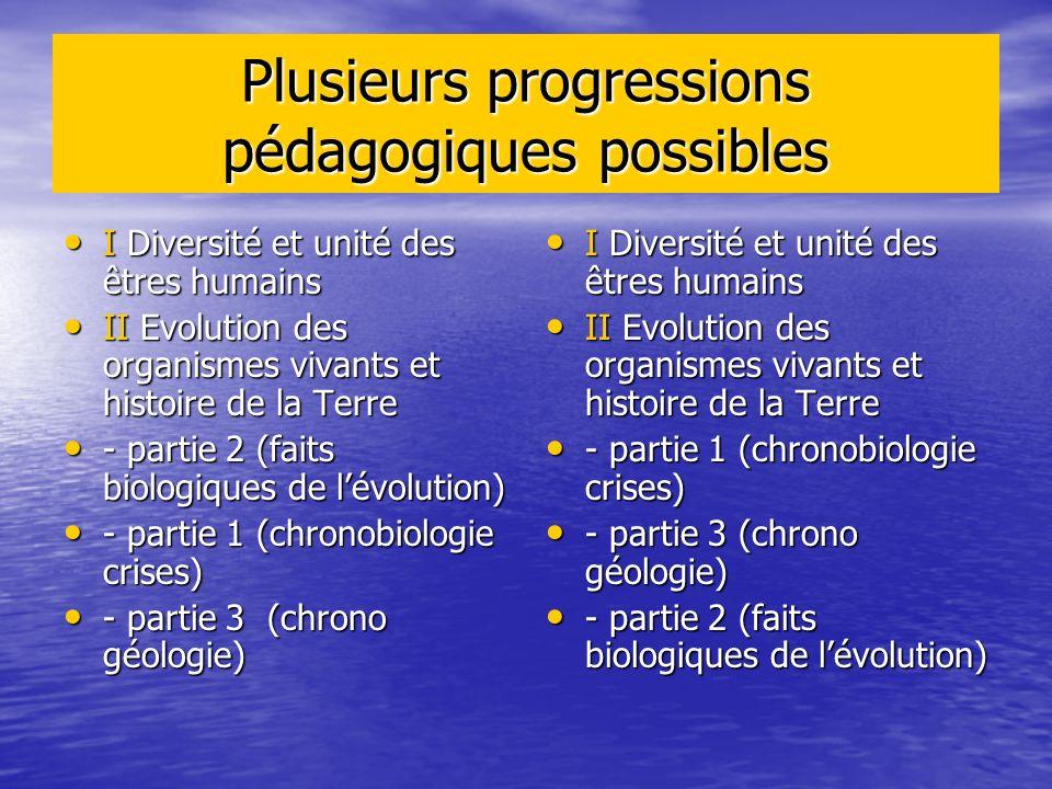 Plusieurs progressions pédagogiques possibles I Diversité et unité des êtres humains I Diversité et unité des êtres humains II Evolution des organisme