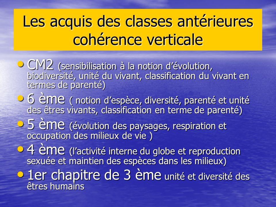 Les acquis des classes antérieures cohérence verticale CM2 (sensibilisation à la notion dévolution, biodiversité, unité du vivant, classification du v